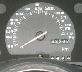 a car's speedometer going from STOP, through slow, bit slow, quickish, quick, ooh!, bit scary, careful, hold on, bite lip, shut eyes, stop now.